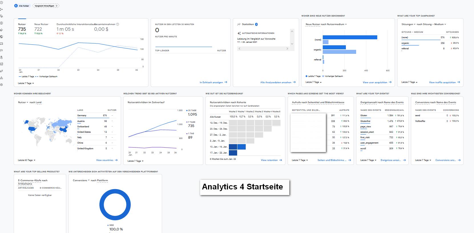 Analytics 4 Startseite
