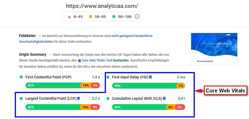 Core Web Vitals AnalyticaA PageSpeed Insights