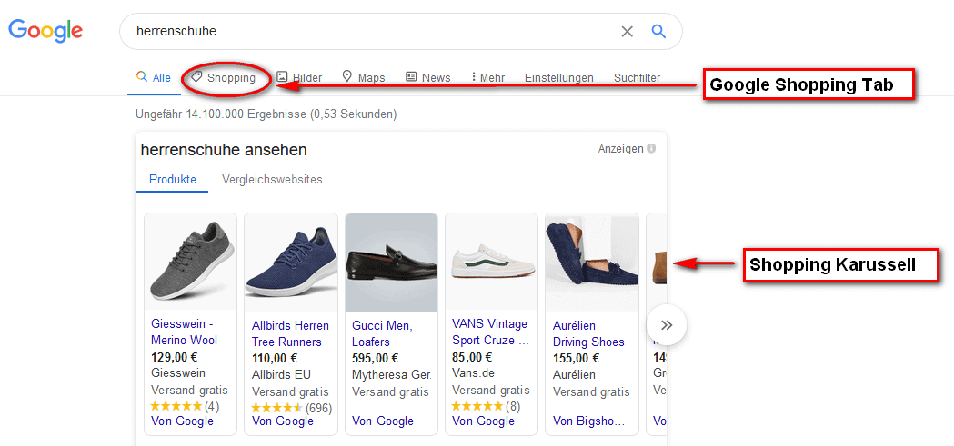 Google Shopping Tab und Shopping Karussell
