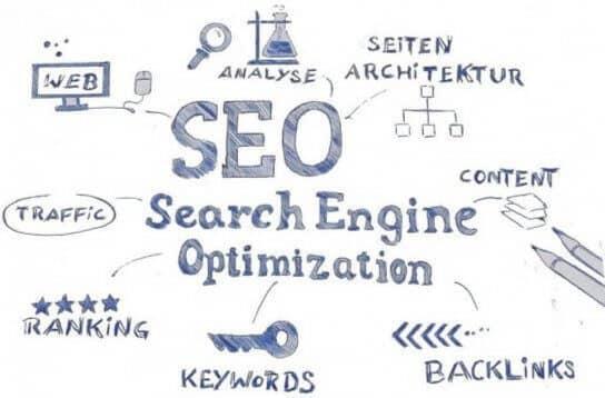 Wichtigste Faktoren in der Suchmaschinenoptimierung